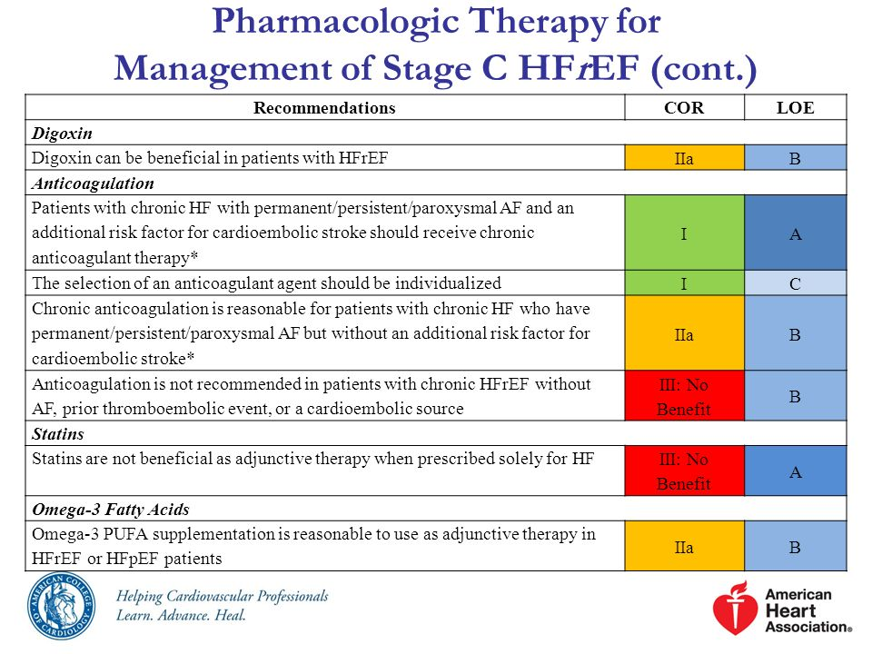 Pharmacologic Therapy for Management of Stage C HFrEF (cont.)
