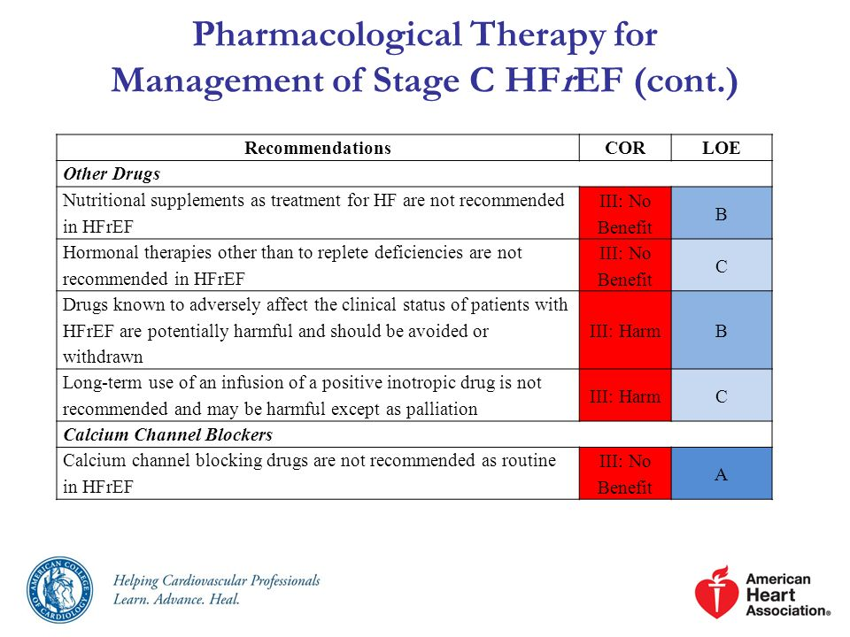 Pharmacological Therapy for Management of Stage C HFrEF (cont.)