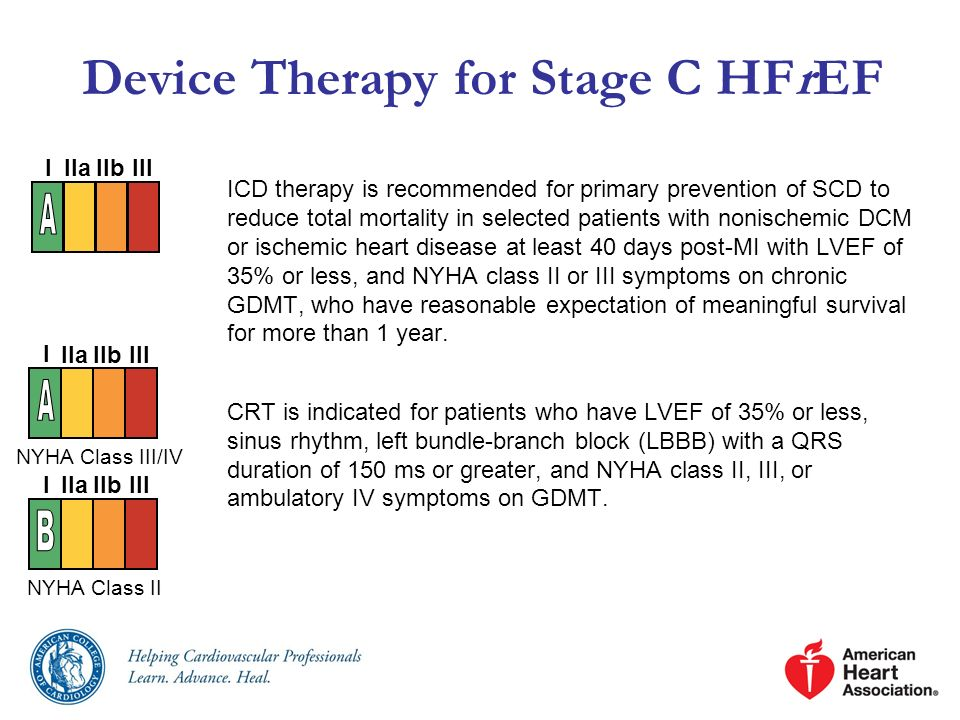 Device Therapy for Stage C HFrEF