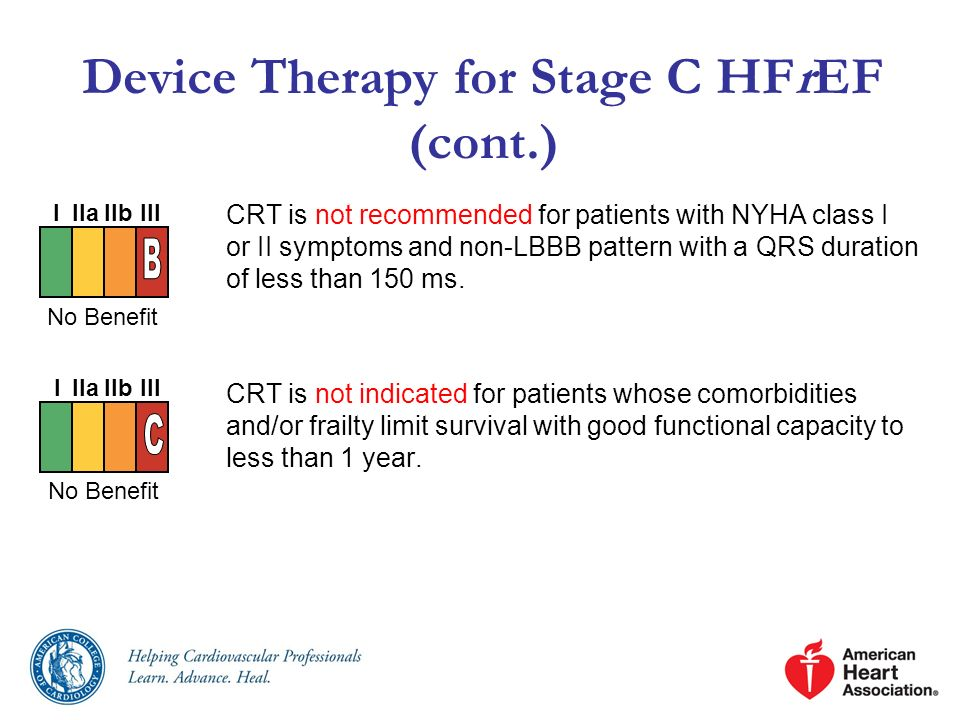 Device Therapy for Stage C HFrEF (cont.)
