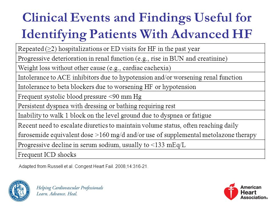 Clinical Events and Findings Useful for Identifying Patients With Advanced HF