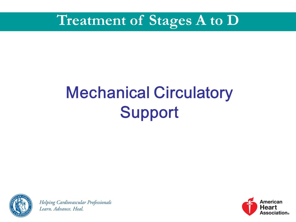 Treatment of Stages A to D Mechanical Circulatory Support
