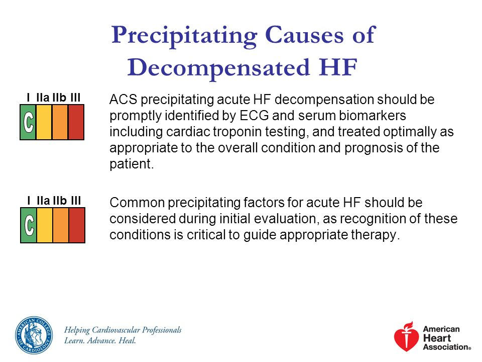 Precipitating Causes of Decompensated HF