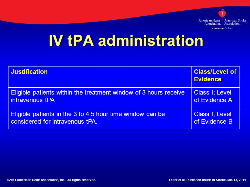 IV tPA administration Justification Class/Level of Evidence