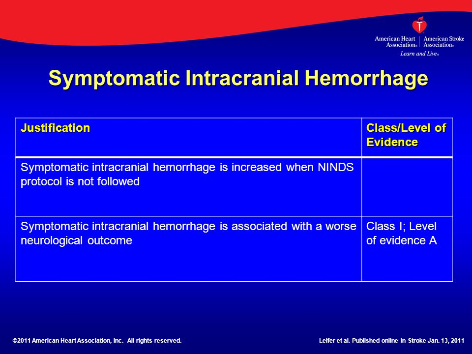 Symptomatic Intracranial Hemorrhage