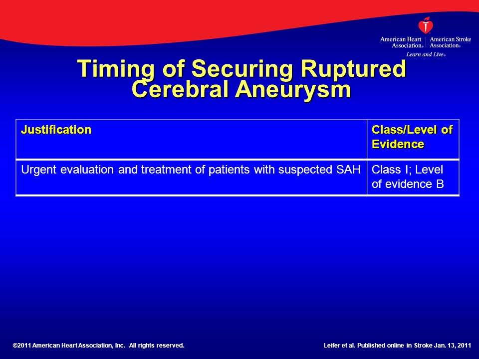 Timing of Securing Ruptured Cerebral Aneurysm