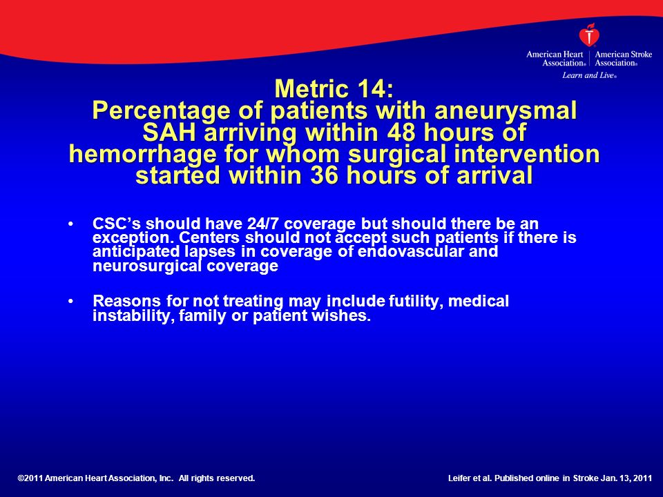 Metric 14: Percentage of patients with aneurysmal SAH arriving within 48 hours of hemorrhage for whom surgical intervention started within 36 hours of arrival