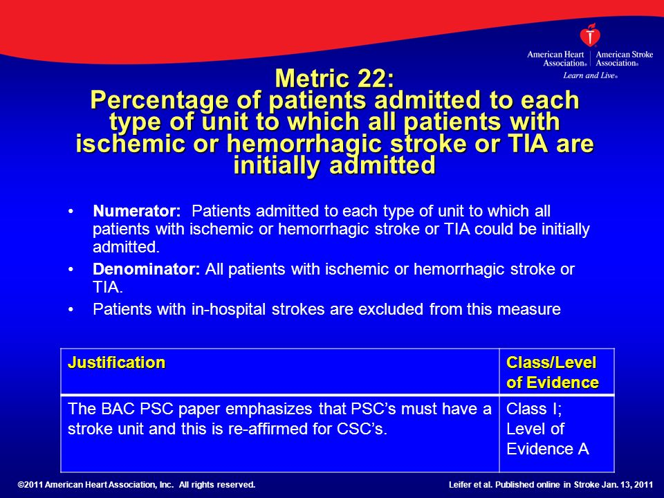 Metric 22: Percentage of patients admitted to each type of unit to which all patients with ischemic or hemorrhagic stroke or TIA are initially admitted