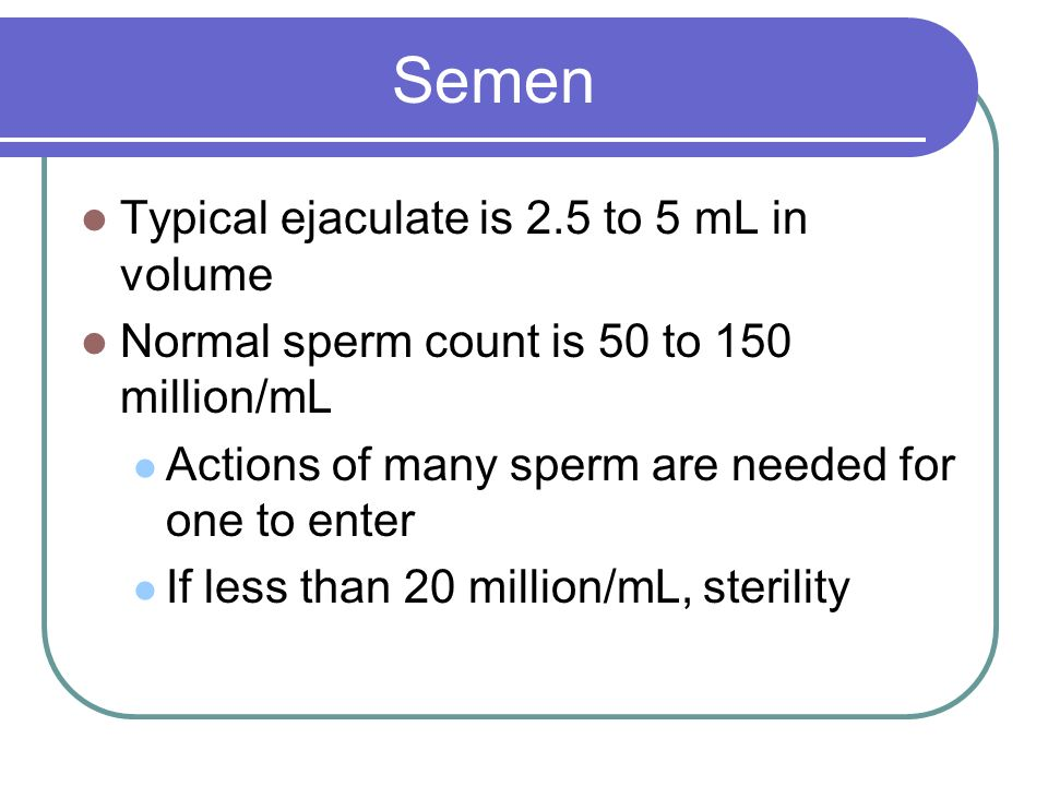 Count abnormal sperm