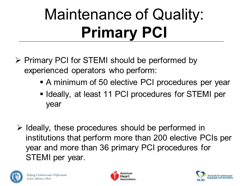 Maintenance of Quality: Primary PCI