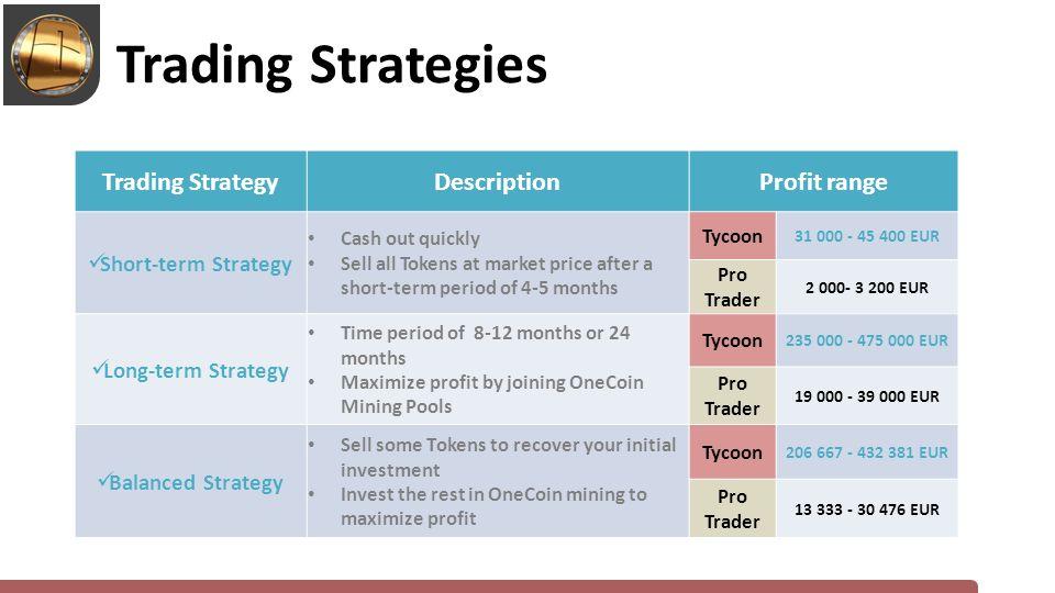 Profitable short term trading strategies pdf