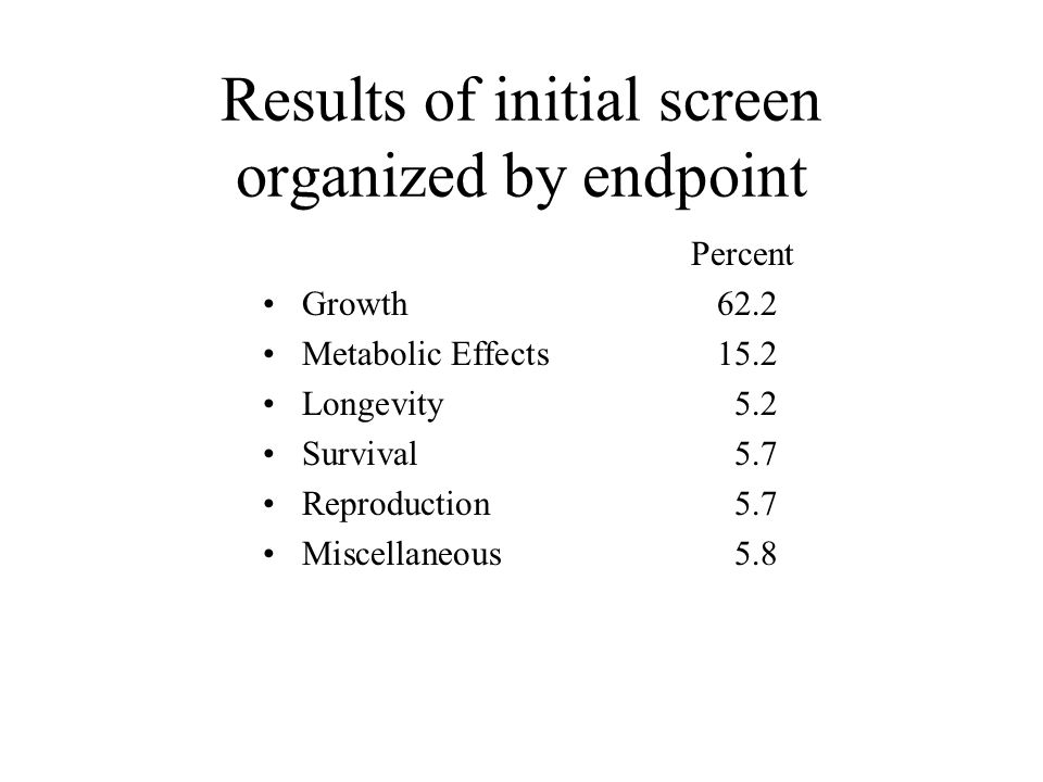 Results of initial screen organized by endpoint