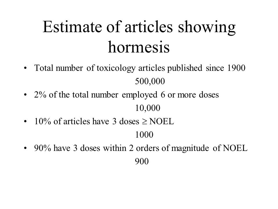 Estimate of articles showing hormesis