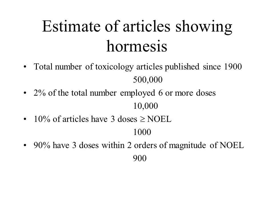 Estimate of articles showing hormesis