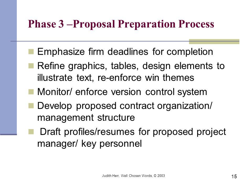 Phase 3 –Proposal Preparation Process