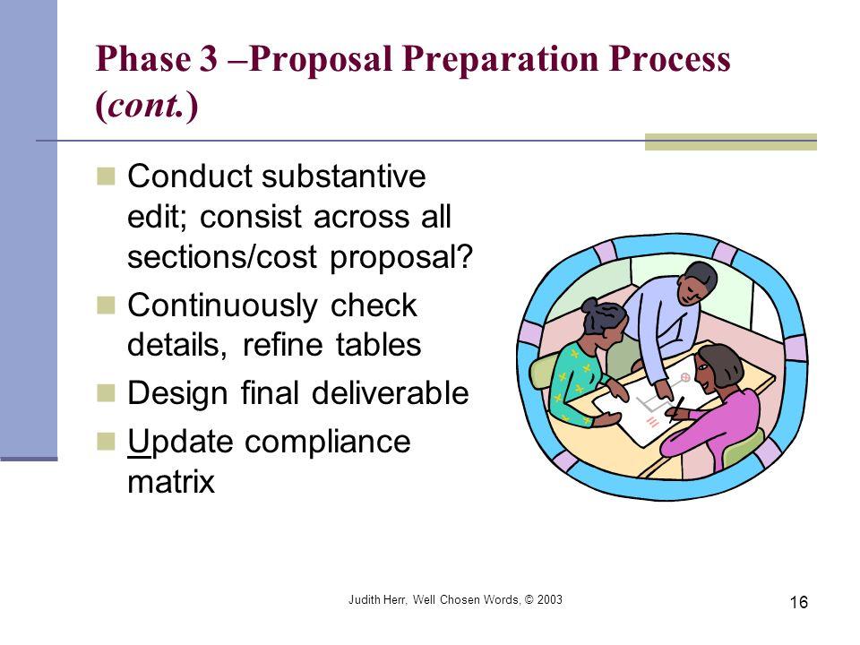 Phase 3 –Proposal Preparation Process (cont.)