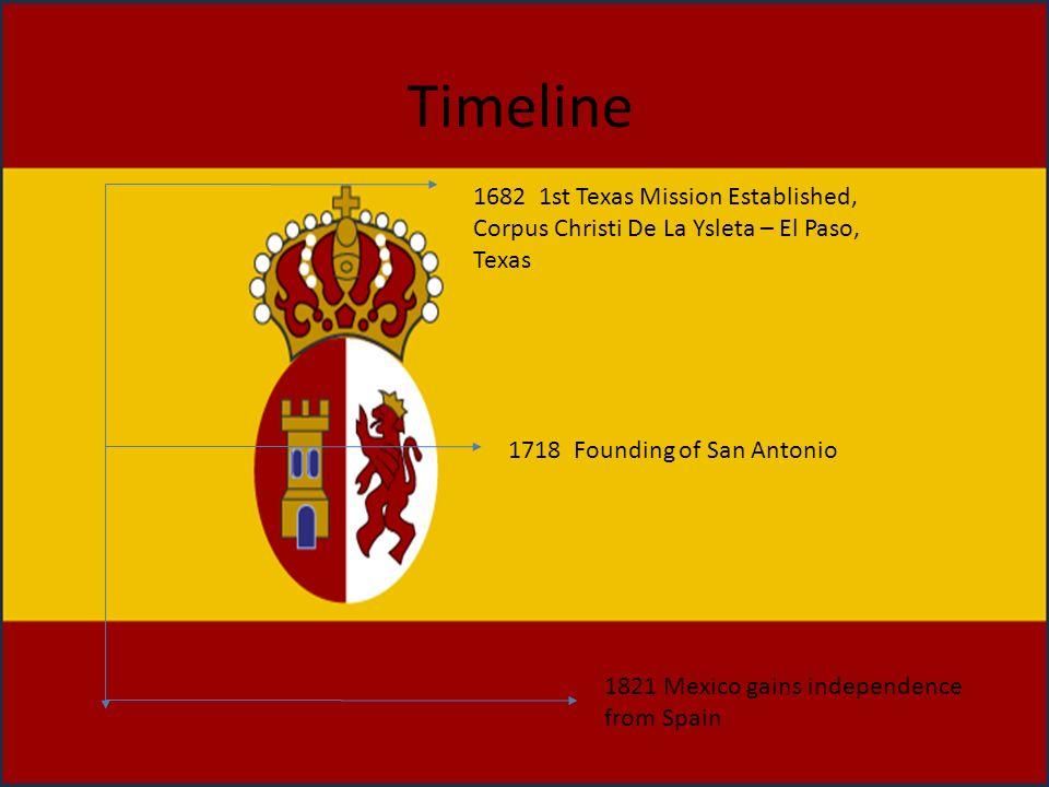Timeline 1682 1st Texas Mission Established, Corpus Christi De La Ysleta – El Paso, Texas. 1718 Founding of San Antonio.
