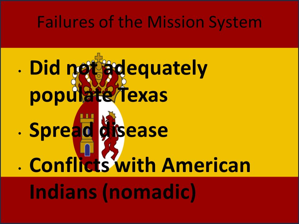 Failures of the Mission System
