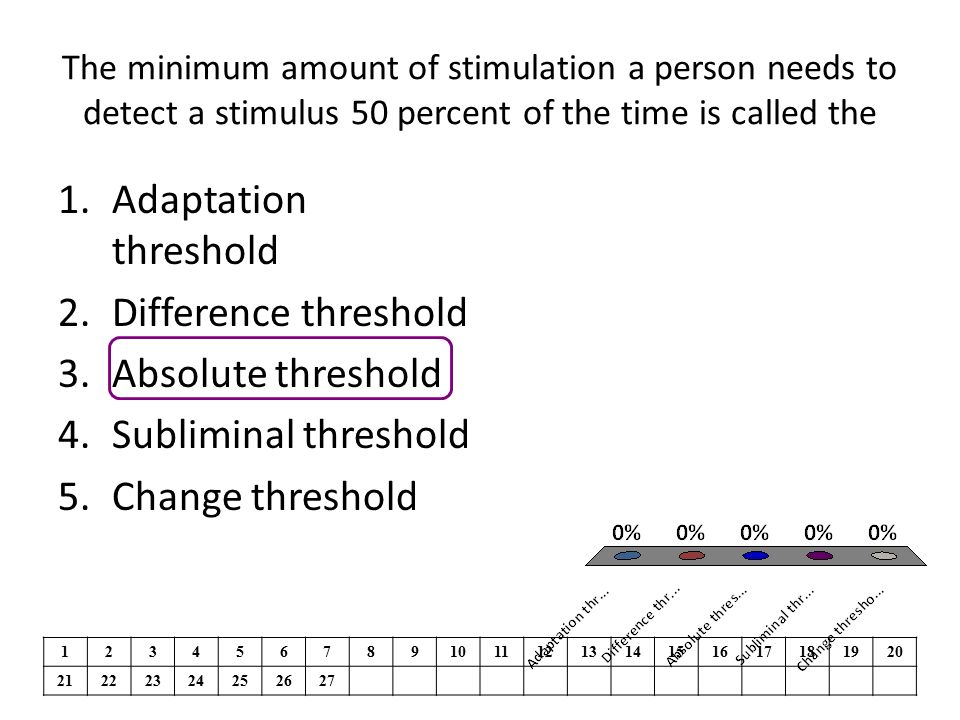 absolute threshold and the differential threshold in marketing Expert marketing advice on student questions: absolute threshold v/s differential threshold posted by anonymous, question 19275.