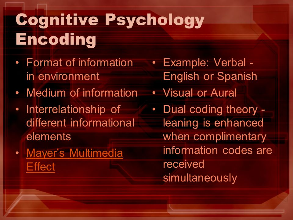 Cognitive Psychology Encoding