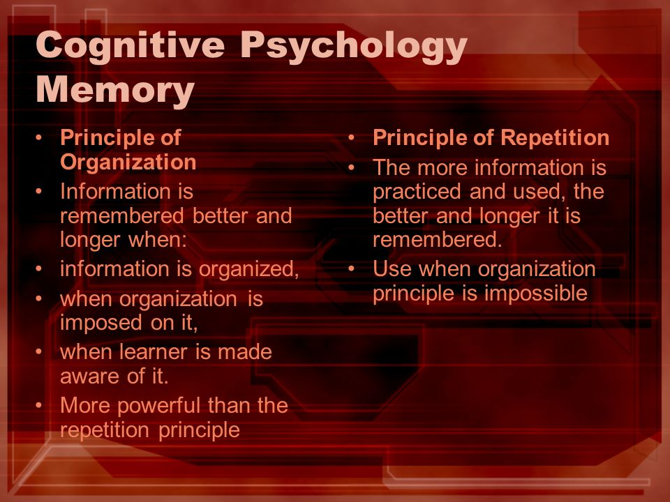 Cognitive Psychology Memory