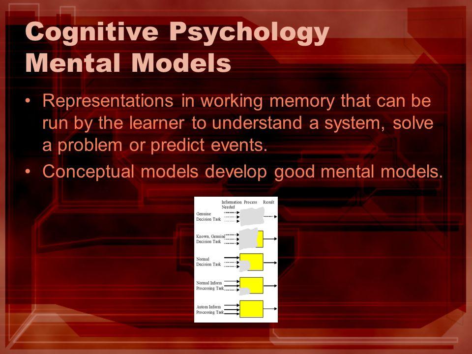 Cognitive Psychology Mental Models