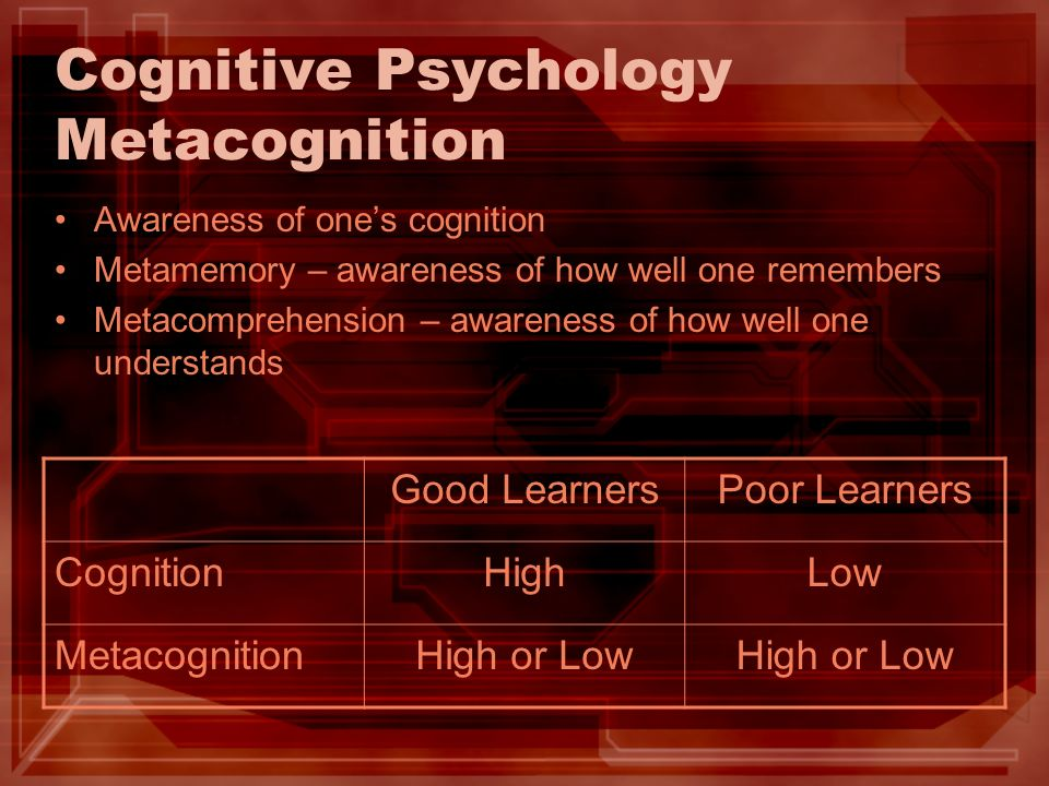 Cognitive Psychology Metacognition