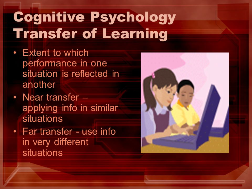 Cognitive Psychology Transfer of Learning