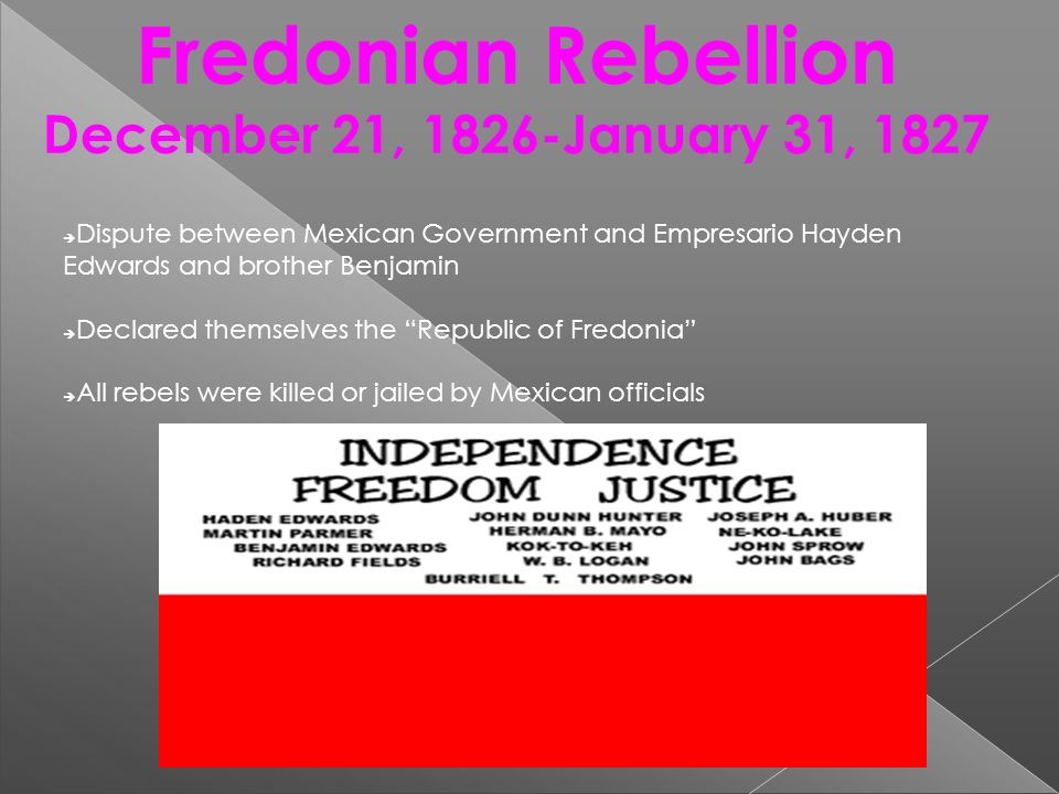 Fredonian Rebellion December 21, 1826-January 31, 1827