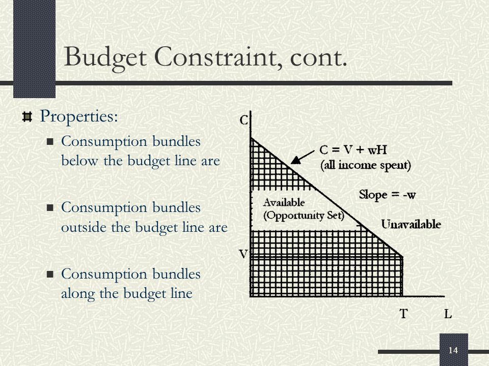 budget constraint Video created by university of rochester for the course the power of markets i: the basics of supply and demand and consumer behavior  explaining consumer choice through analyzing consumer preferences and budget constraints learn online and.