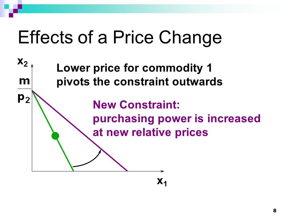 effect of change in price of Petrol, diesel prices to change daily:  affects the price of crude oil and its effects are felt on diesel and petrol prices in india effect on.