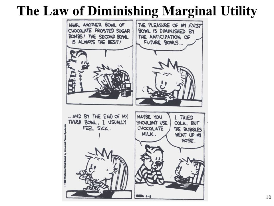 relationship between marginal utility and law of demand