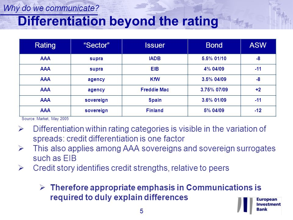 Differentiation beyond the rating