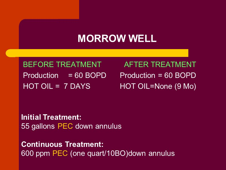MORROW WELL BEFORE TREATMENT Production = 60 BOPD HOT OIL = 7 DAYS