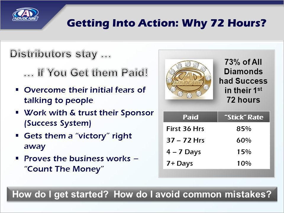 Getting Into Action: Why 72 Hours
