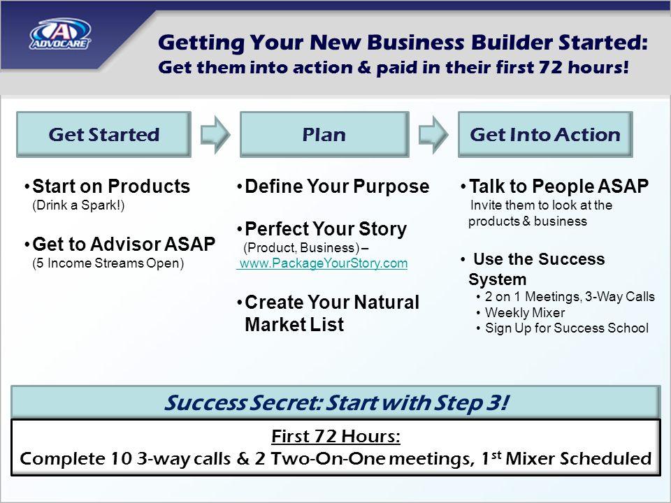 Success Secret: Start with Step 3!