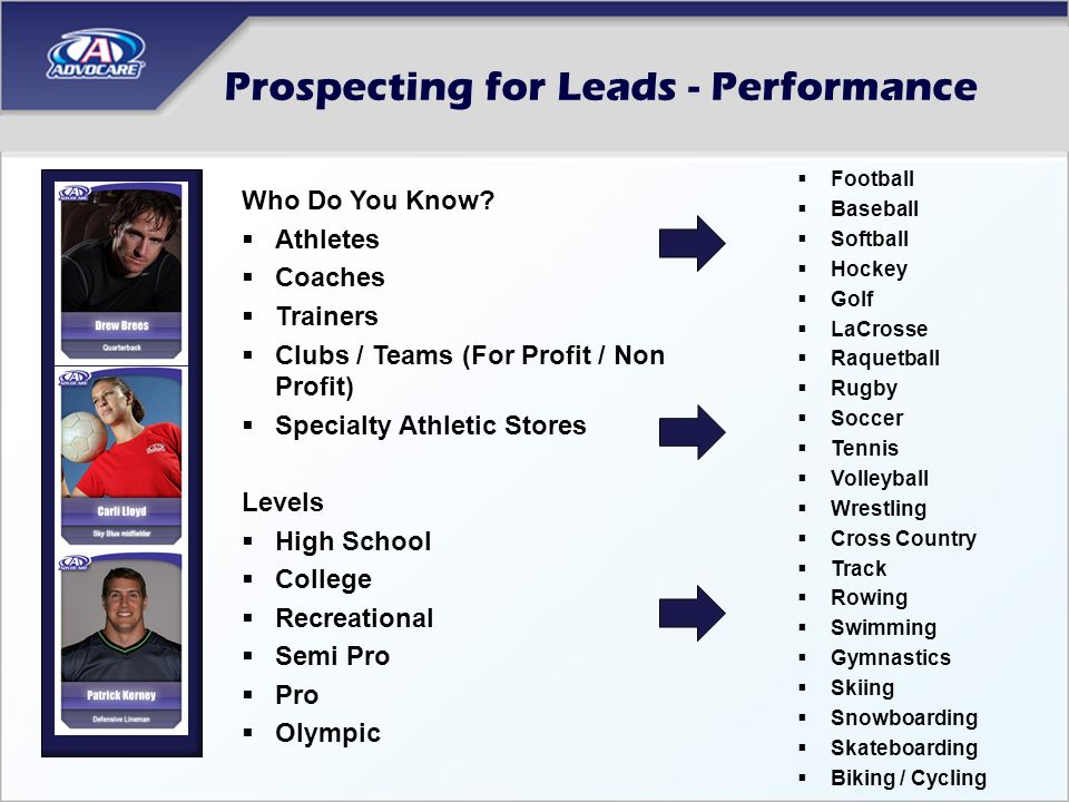 Prospecting for Leads - Performance