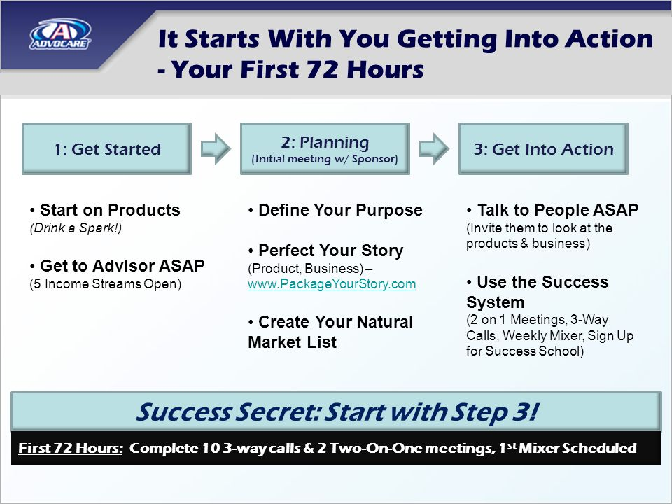 It Starts With You Getting Into Action - Your First 72 Hours
