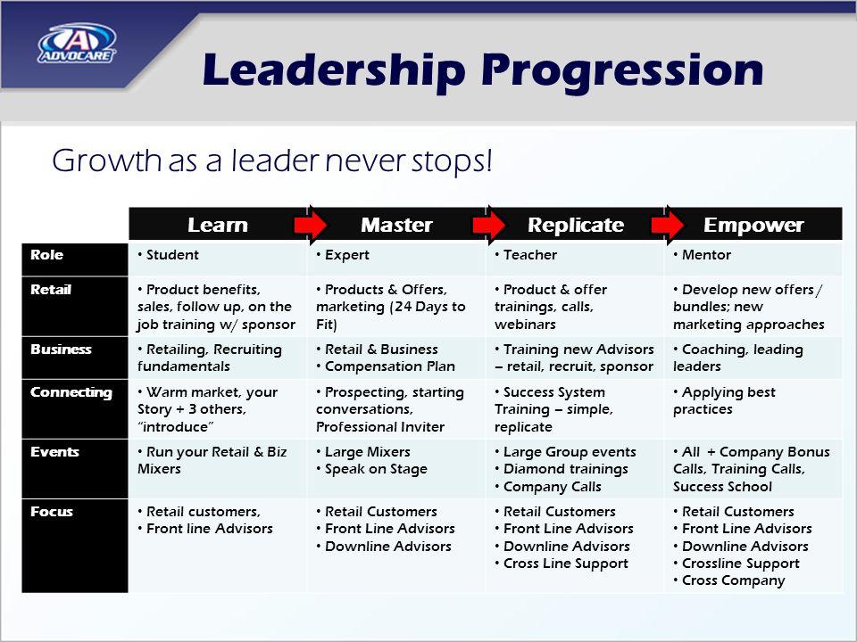 Leadership Progression