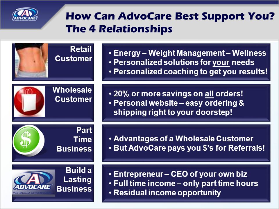 How Can AdvoCare Best Support You The 4 Relationships