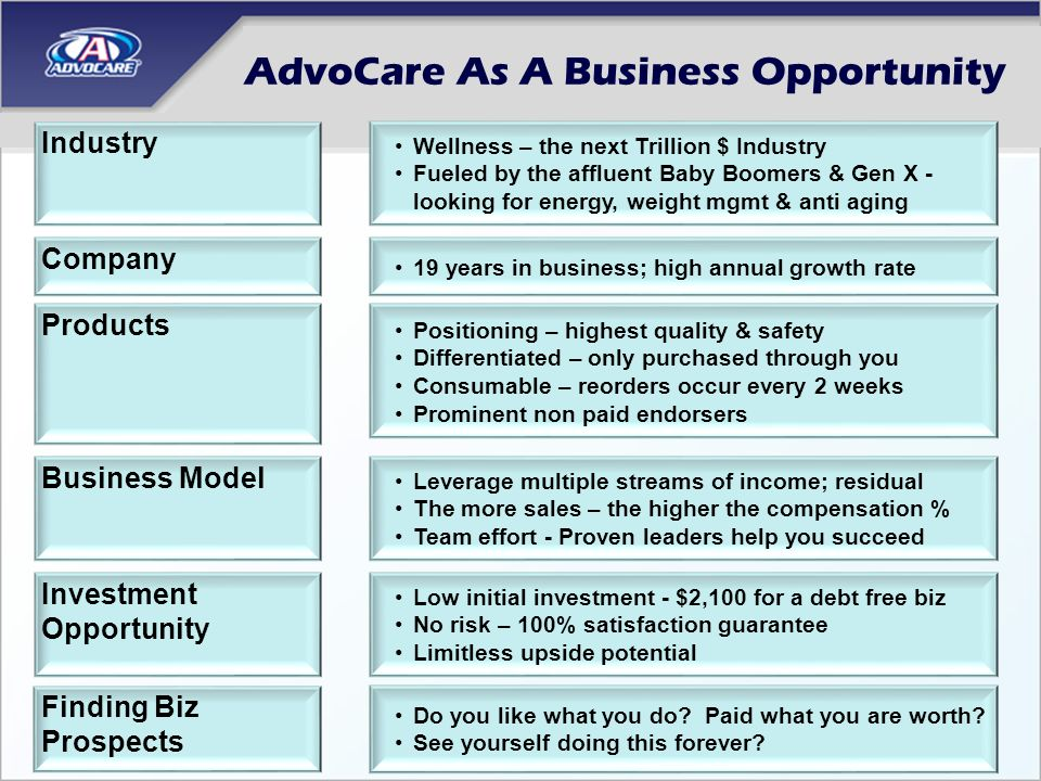 AdvoCare As A Business Opportunity