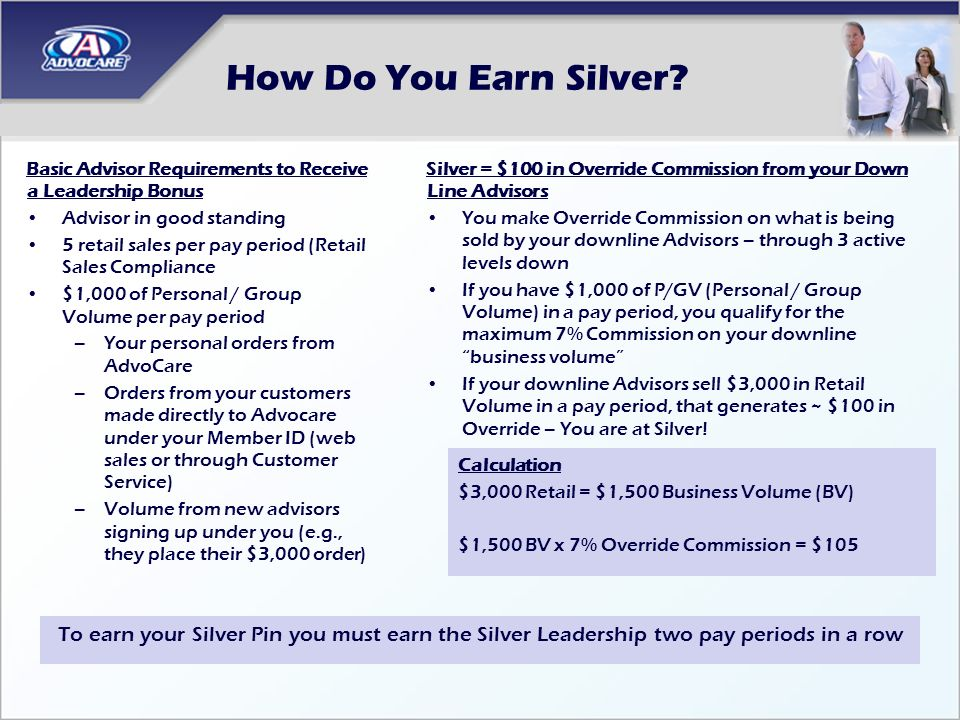 How Do You Earn Silver Basic Advisor Requirements to Receive a Leadership Bonus. Advisor in good standing.