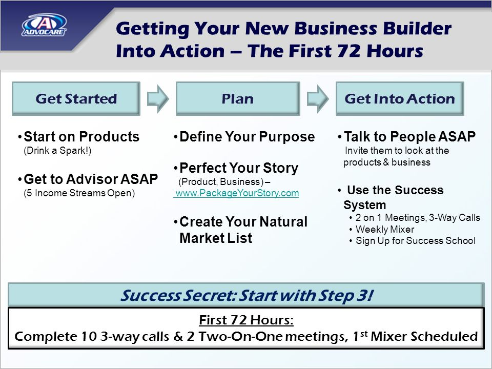 Getting Your New Business Builder Into Action – The First 72 Hours