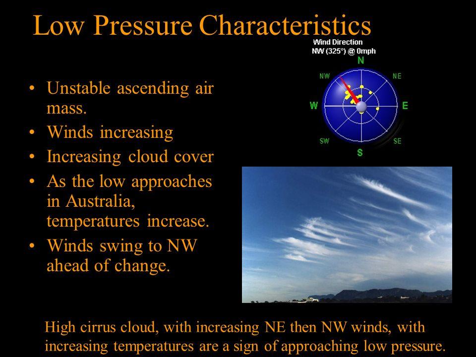 Low Pressure Characteristics