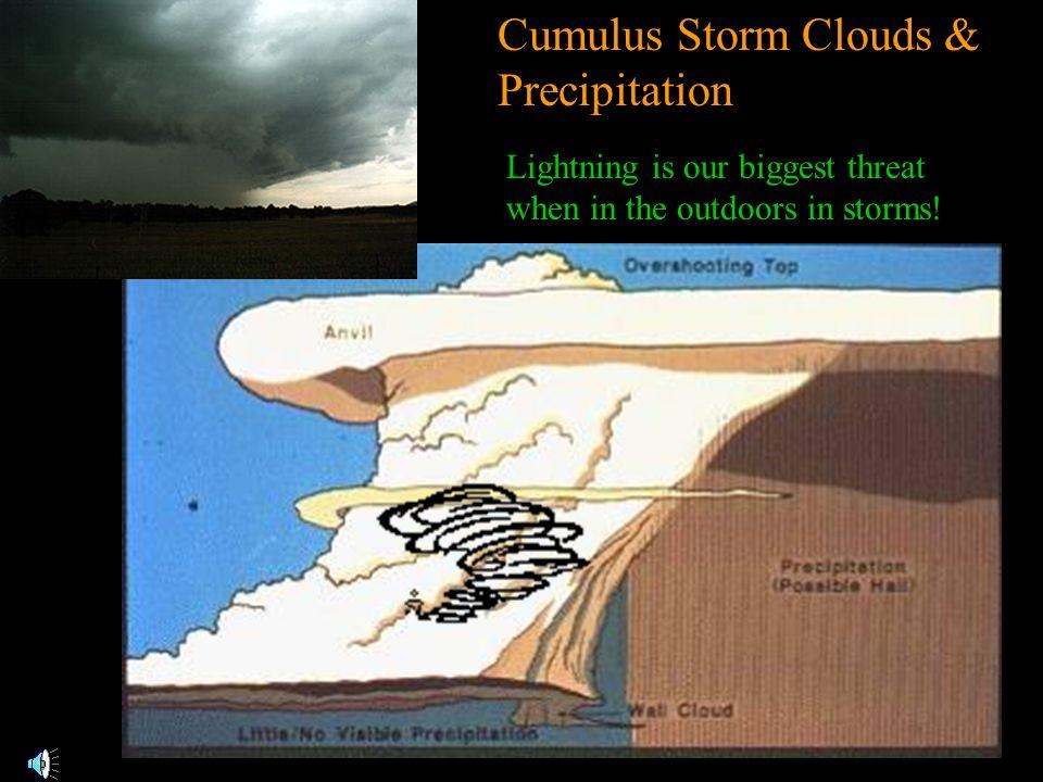 Cumulus Storm Clouds & Precipitation