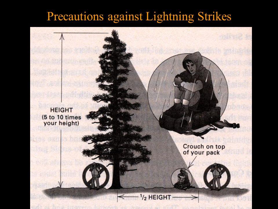 Precautions against Lightning Strikes