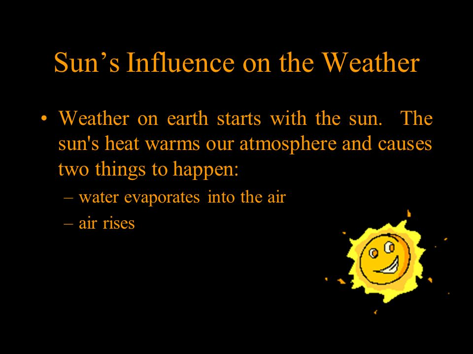 Sun's Influence on the Weather