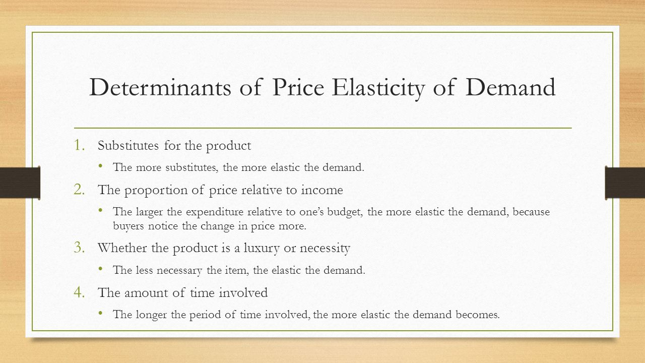 how will pricing relate to elasticity of your product h