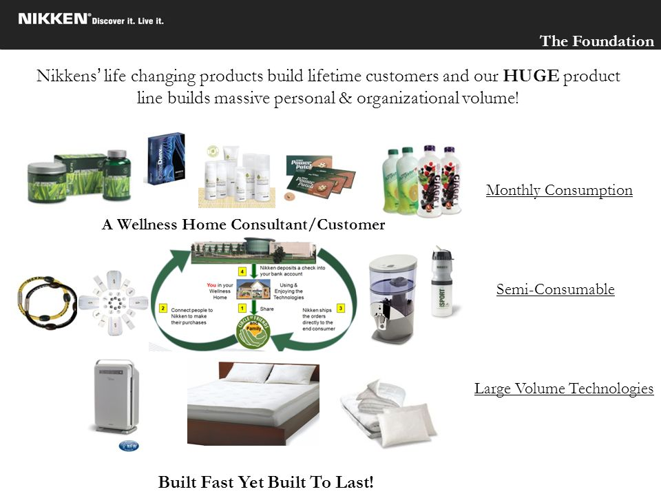 A Wellness Home Consultant/Customer Built Fast Yet Built To Last!