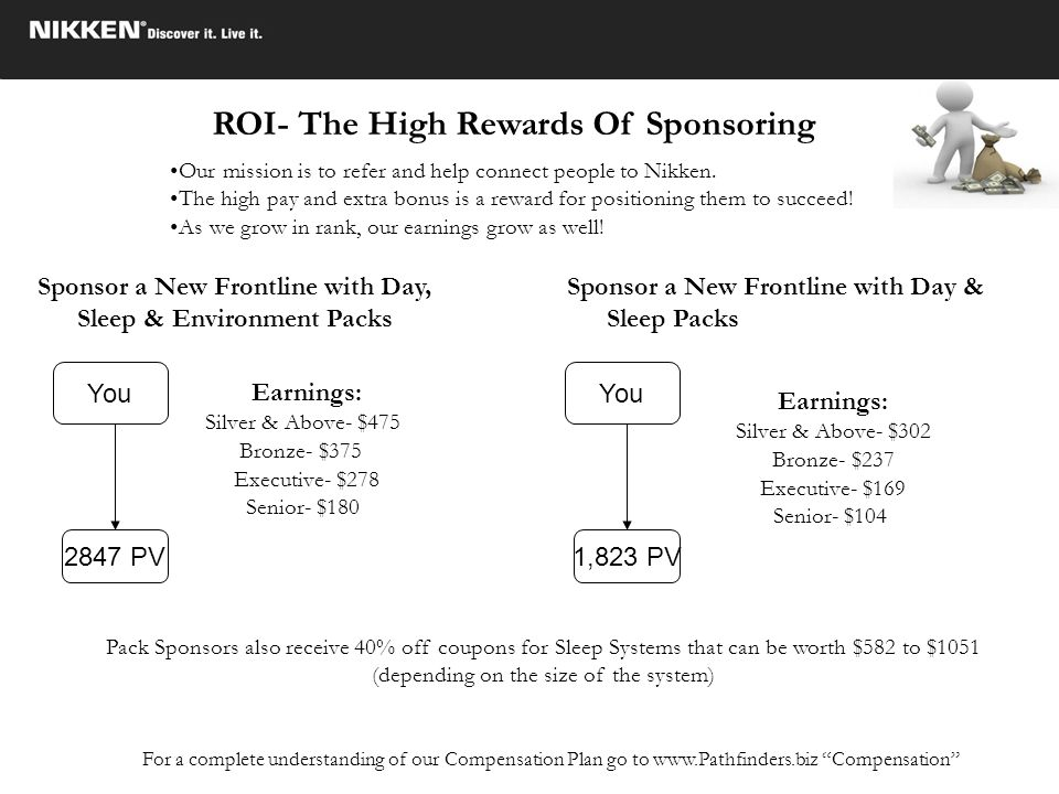 ROI- The High Rewards Of Sponsoring